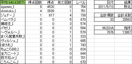 0510 ぷれじゃ~はんた~_F5.png