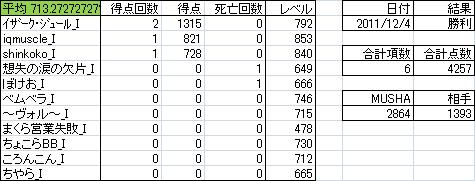 1204_天衣無縫_D.png