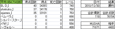 1230 突撃一番4.png