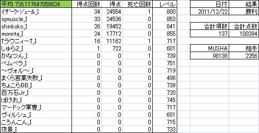 1222_新古都東口プロレス_A6.png