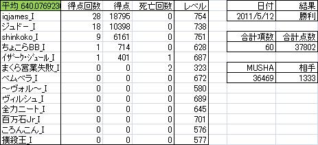 0512 しょぼりぃな_D5.png