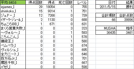 0515 わかめ倶楽部_K5.png