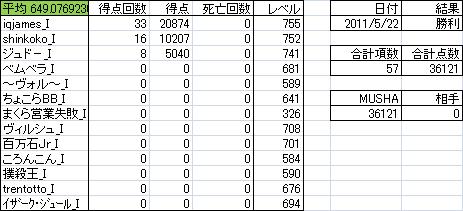 0522_神葬悪閥_K5.png