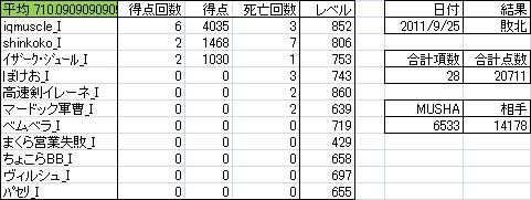 0925 新古都東口プロレス_A6.png