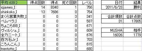 0623 紅石戦記_F5.png