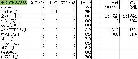 0707 暁_E5.png