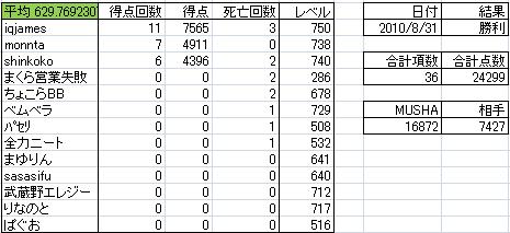 0831 ブッフ4.png