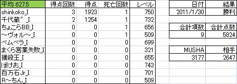 0130 突撃ゴリラ部隊_F4.png