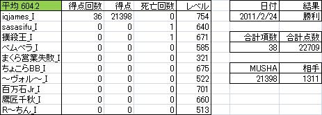 0224 赤い不死鳥_D4.png