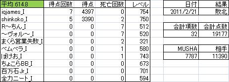 0221 N_BIZ_H4.png