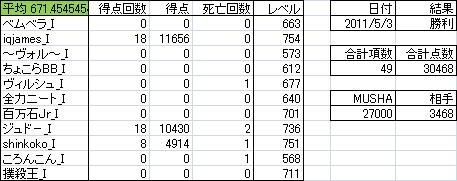 0503 武装戦線_D5.png