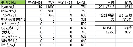 0313 特攻野郎Aチーム_D4.png