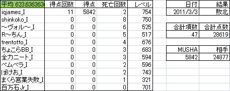 0303 突撃ゴリラ部隊_F4.png