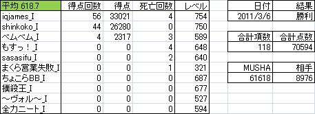 0306 ギニュー特戦隊_F4.png