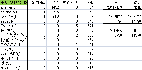 0403 日々浮沈5.png