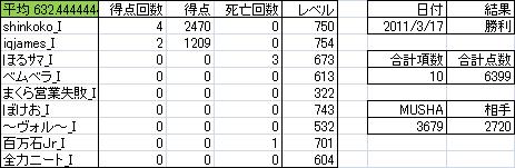 0323 天衣無縫4.png