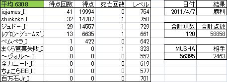 0407 くるくるPaah5.png