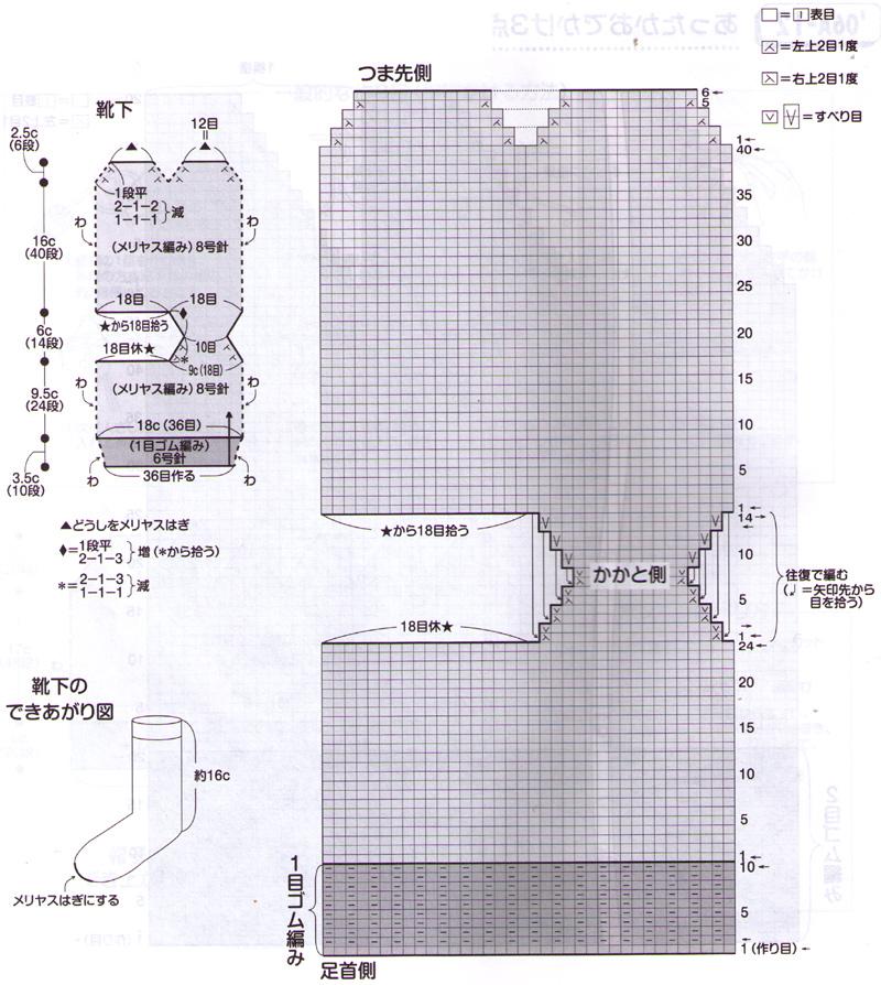 柳屋さんの靴下の編み図