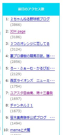 2009blogランキング.JPG