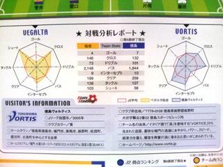 0412徳島戦3