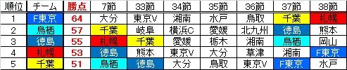 20111025J2.jpg