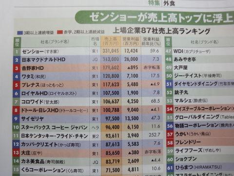 20100526_ぼんてん0001.JPG