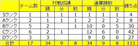 2009昇格ライン.png