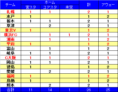 2009日程.png
