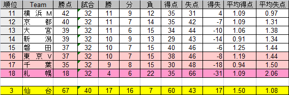 43節入替戦.png