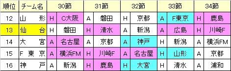 2010-29節.jpg