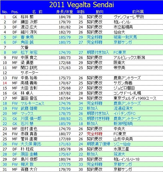 2011背番号.jpg