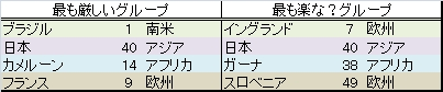2009WC抽選2.jpg