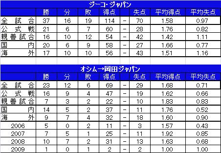 20080205日本代表.png