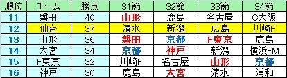 2010-11-14_降格圏.jpg
