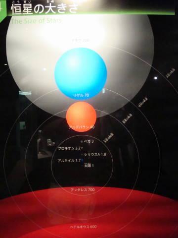 20080806_天文台0005.jpg
