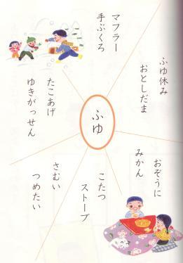 教科書1.JPG