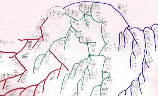 son's mindmap.jpg