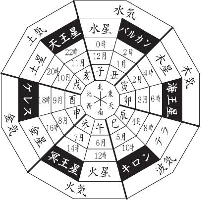 新波学円盤.JPG