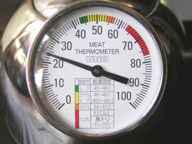松屋式専用ドリップポットの温度計