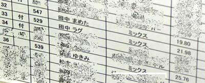 ハイスピードの成績表