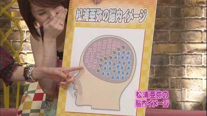 あやや  メレンゲの気持ち 脳内イメージでHあり照れてますw