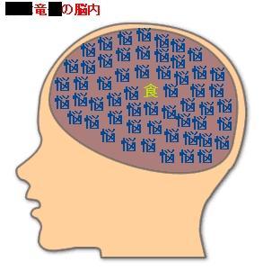 杉本竜一 脳内イメージ