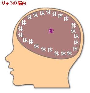 りゅう 脳内イメージ
