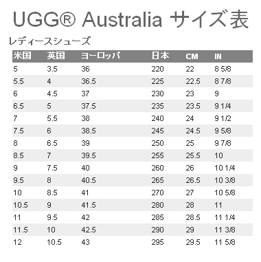 UGG】シープスキンブーツのサイズの選び方