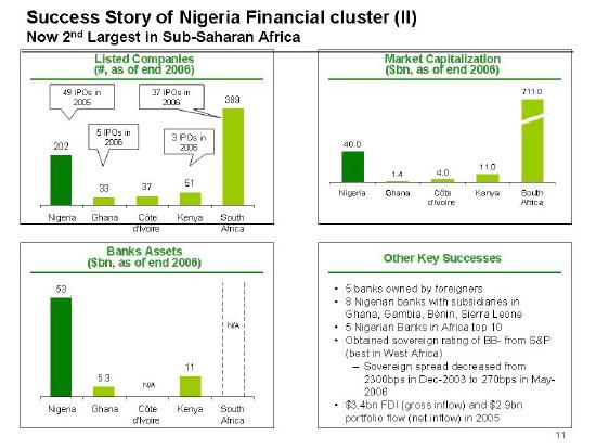 2008-04-15_Nigeria MOC Project Presentation_2008-04-07 Final_1_1.jpg