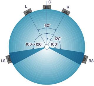 ITU-R配列_1(07.09.09).jpg