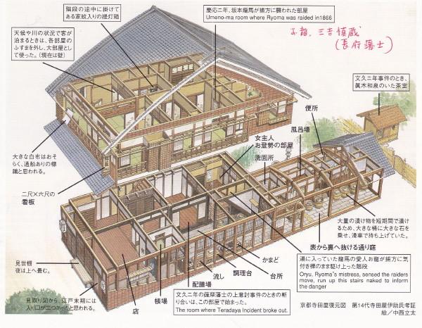 京都伏見.坂本龍馬の寺田屋 | ...
