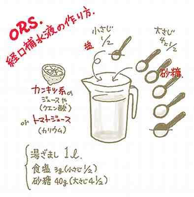 経口 補水 液 レシピ
