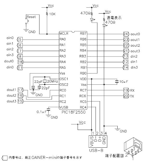 GAINER-miniクローン配線図(チップ)