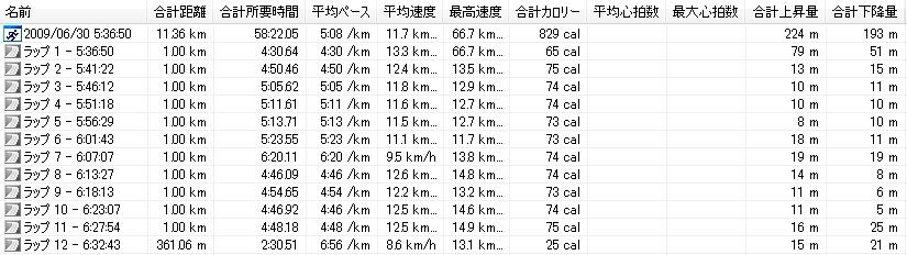 20090630-朝ラン